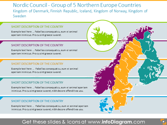 5 Northern Europe countries map: Denmark, Finland, Iceland, Norway, Sweden