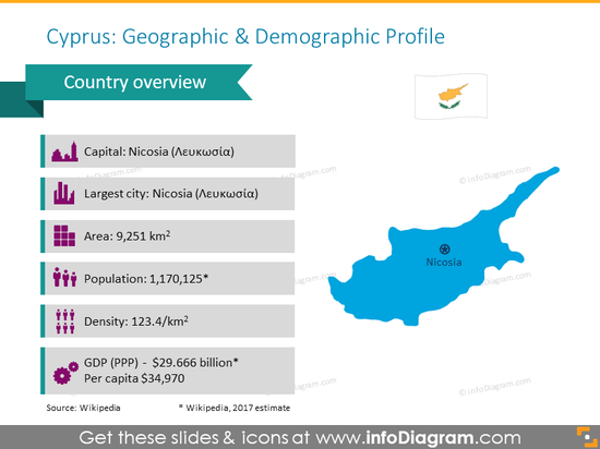 Cyprus country profile