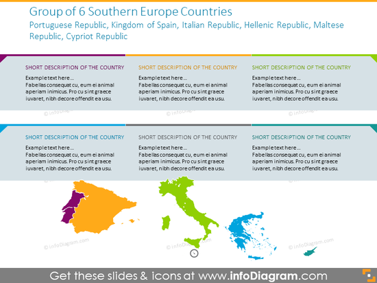 Southern Europe countries group