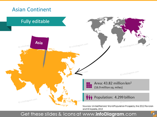 Asian continent map demographics data powerpoint