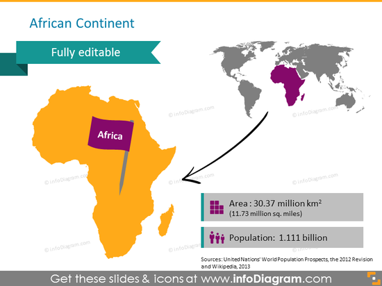 African continent map demographics area data pptx