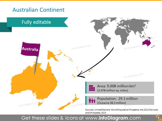 Australian continent map demographics area data pptx