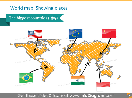 biggest countries world map Brasil India China EU flag ppt