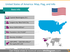 United States America ppt flag statistics gdp icons