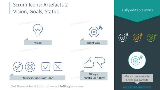 Scrum artifacts icons set: vision, goals, status
