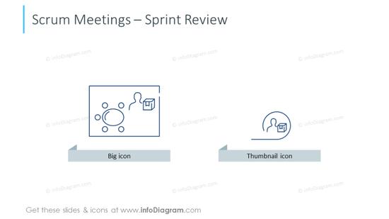 Sprint review symbols