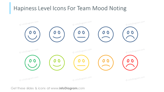 Example of the happiness level icons