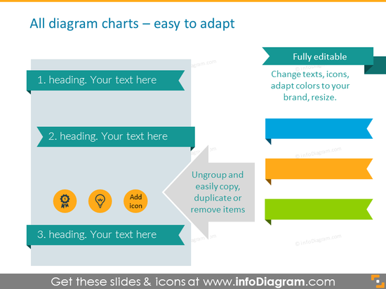 Fully editable, adaptable charts, example of editing