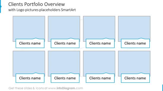 Customer portfolio slide with logo pictures placeholders SmartArt