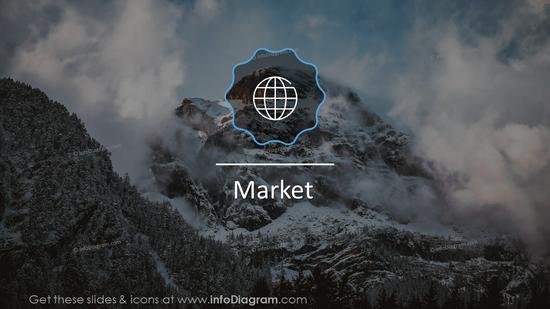 Business market slide