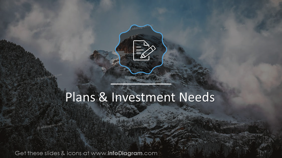 Plans and investment needs slide