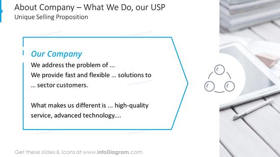 Company profile slide: what we do