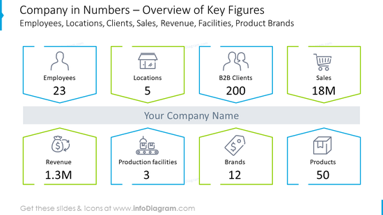 Short startup overview: company in numbers