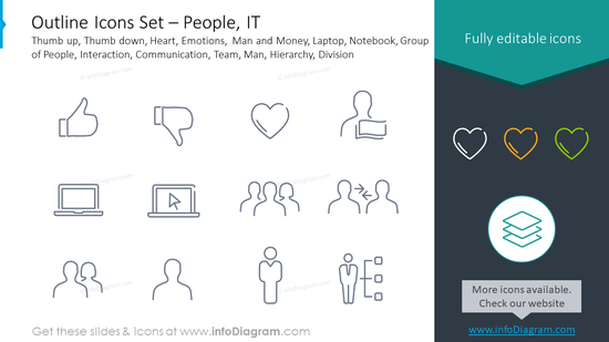 Outline icons: thumb down, heart, emotions, man and money, laptop