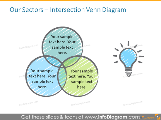 Intersection venn diagram template