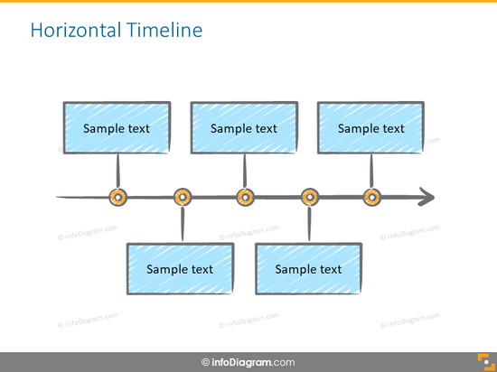 Horizontal timeline with description to each position