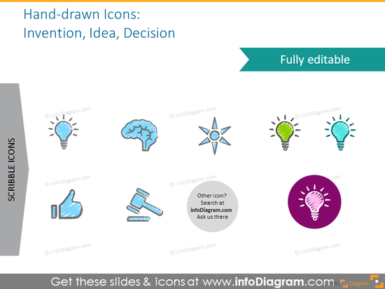 Invention, idea, decision symbols set