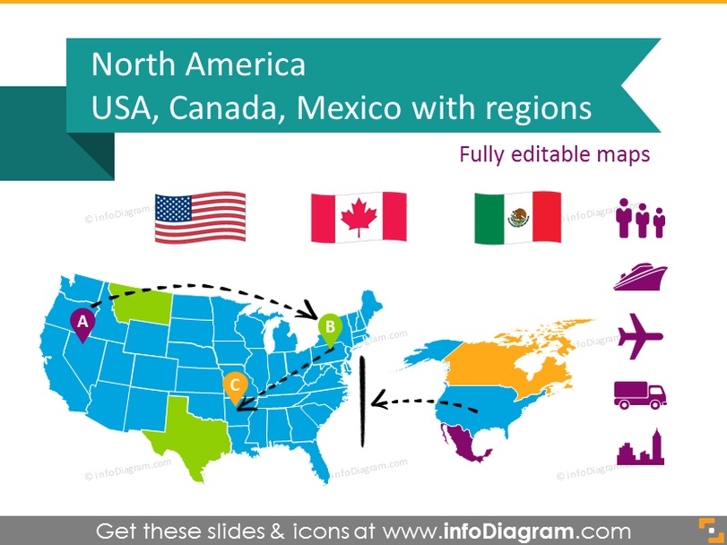 North America Maps: USA, Canada, Mexico, population, gdp, transport icons