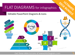 Modern Flat Diagrams - Ultimate Bundle for Visual Presentations (PPT graphics)