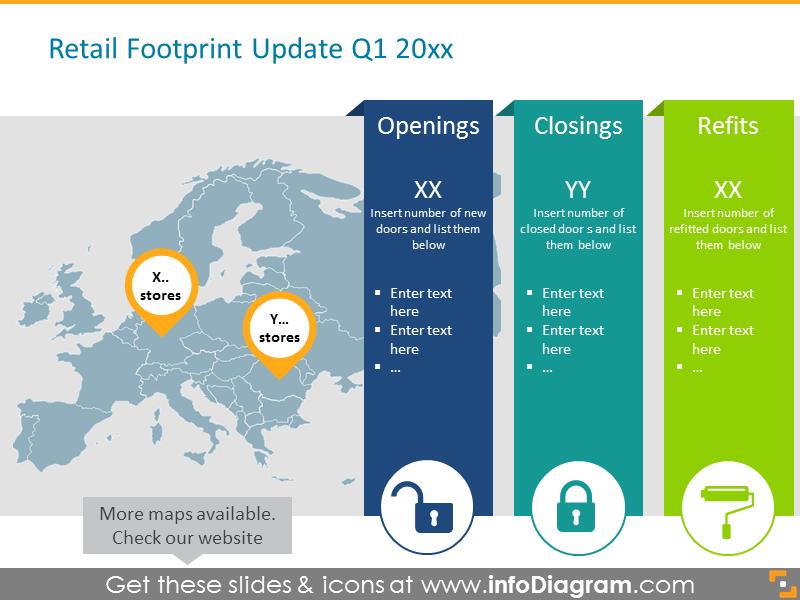 Retail footprint update - quarter