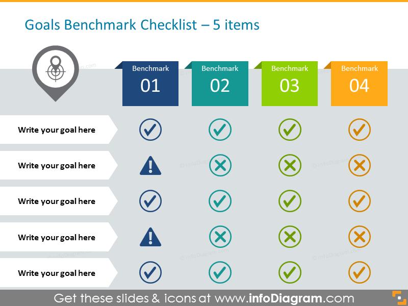Goals Benchmark Checklist - 5 items