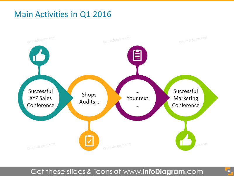 Retail Activities calendar diagram quarter