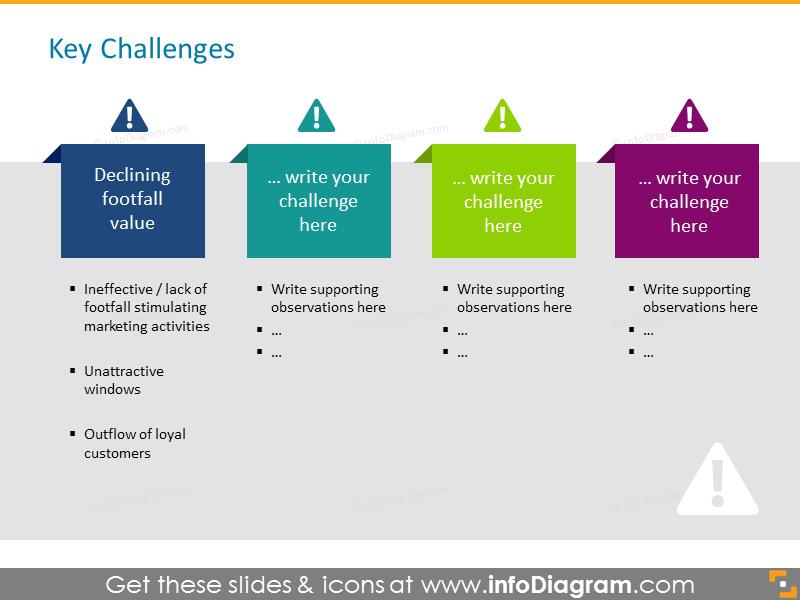 Key Retail Challenges comparison slide