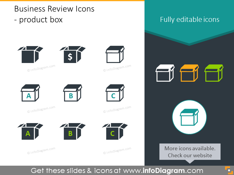 Yearly Business Review Presentation Template (PPT icons and tables)
