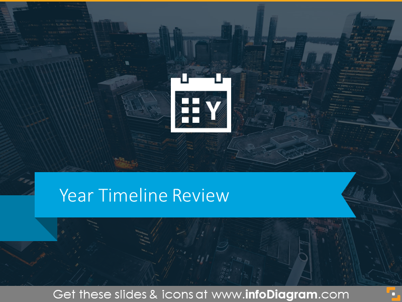Key happenings 2015 business review