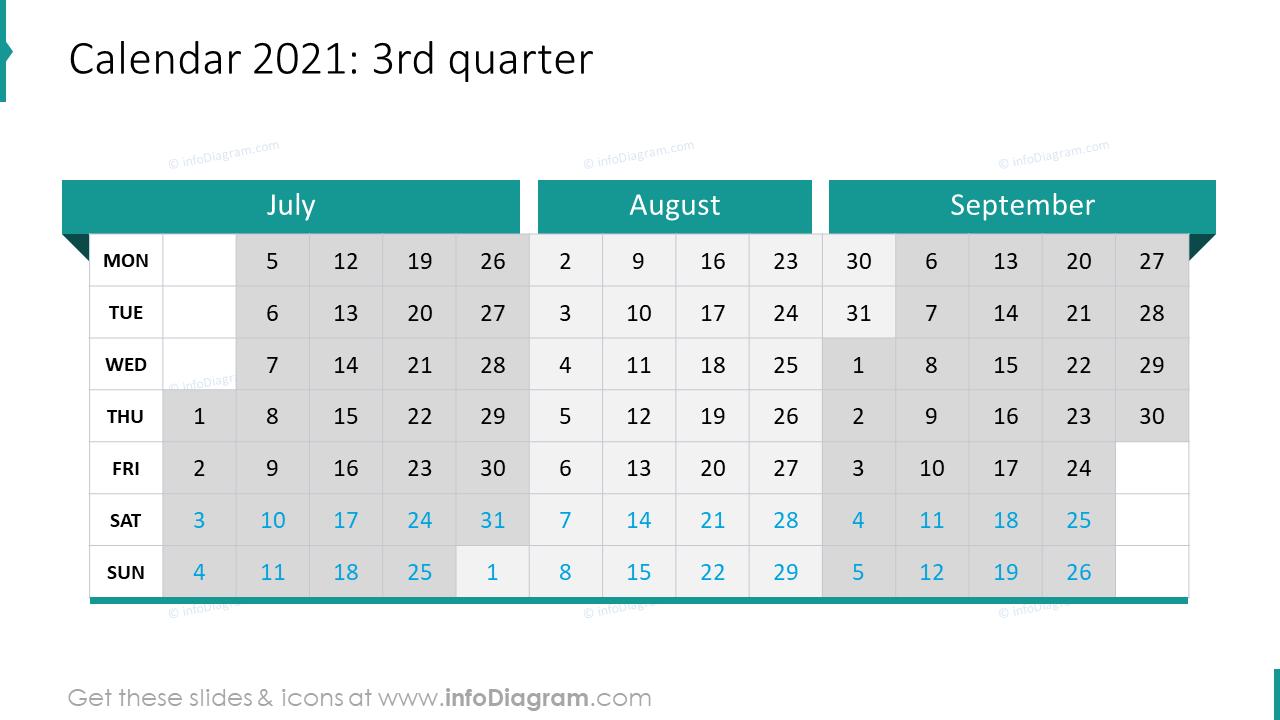 3rd Quarter 2020 EU Calendars