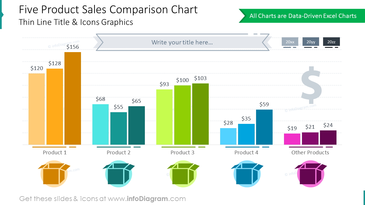 Five product sales comparison chart with thin line title and icons