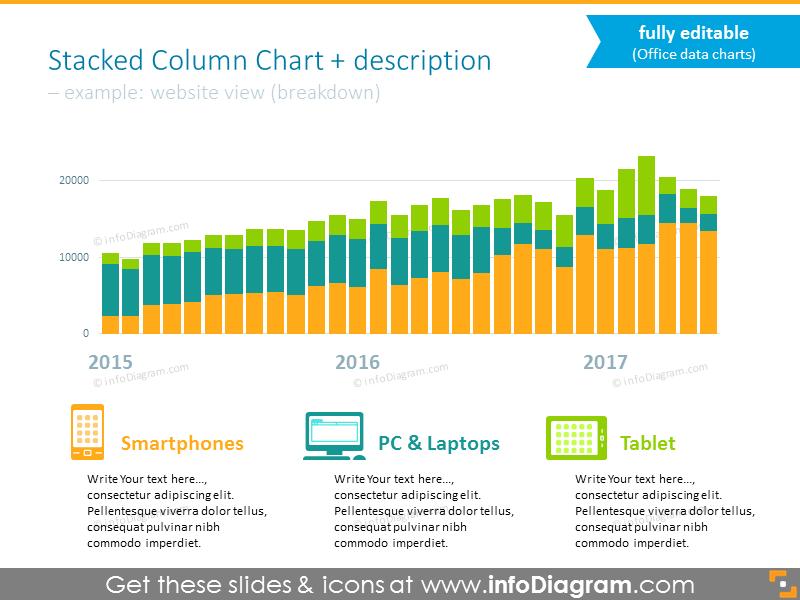 Data driven column chart with legend