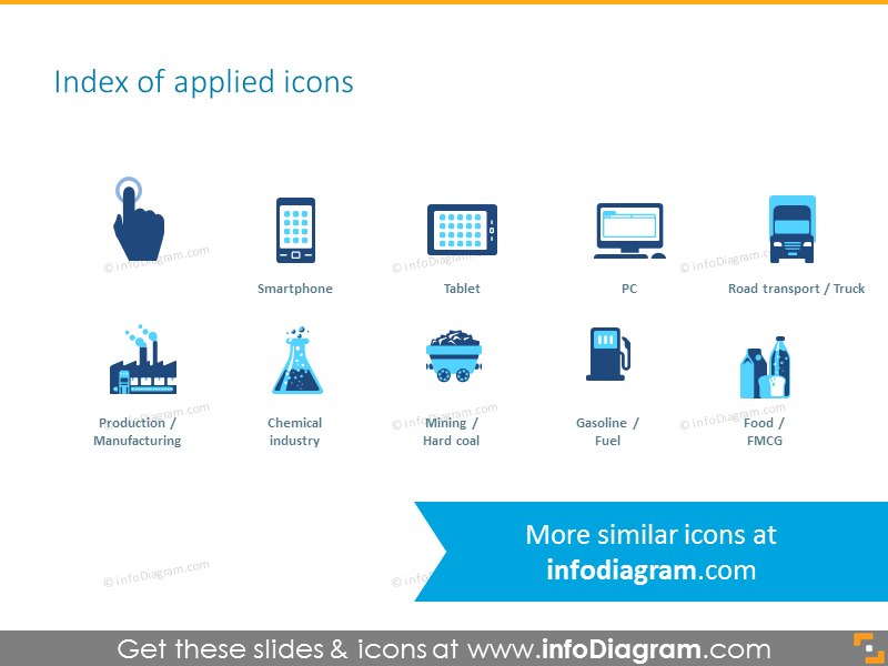 Icon collection for data charts