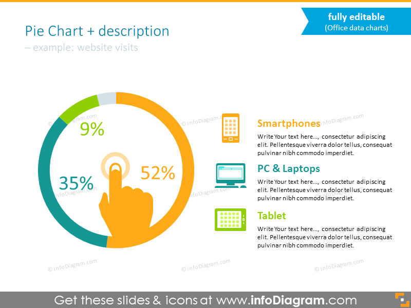 Usage example on website visits (pie charts): smartphone, pc, tablet