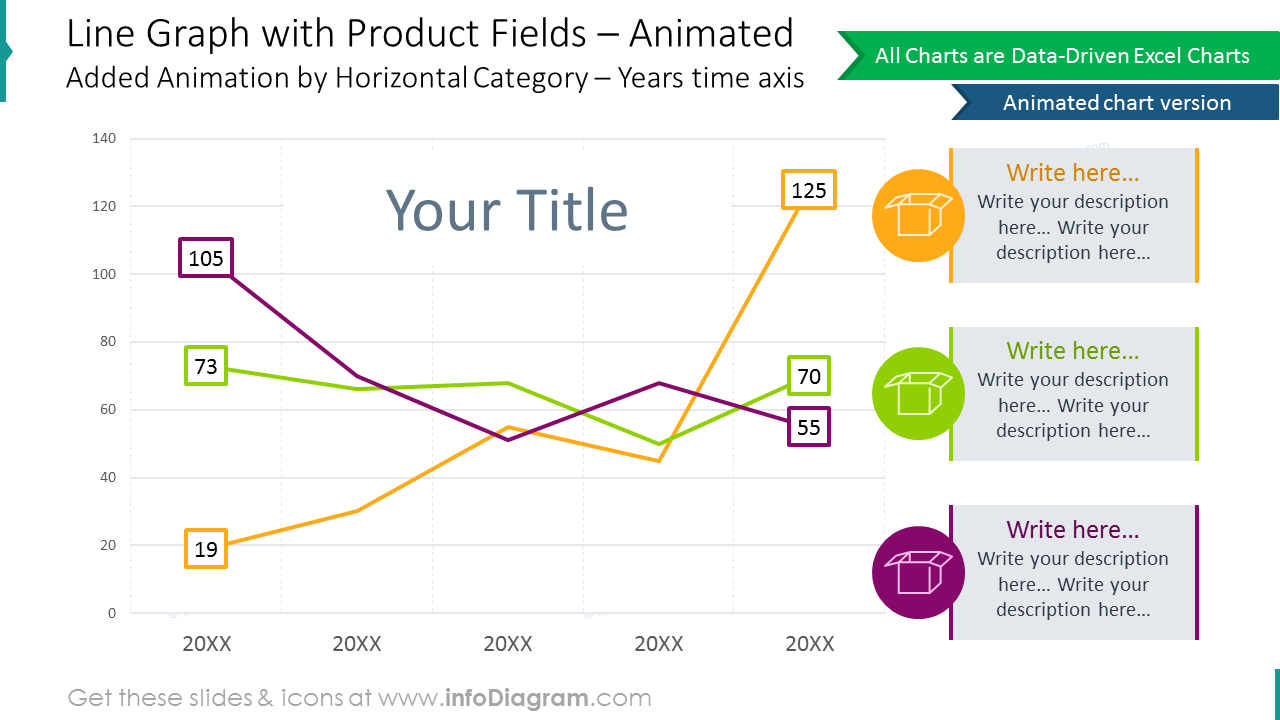 Line graph for product fields showed with animated design