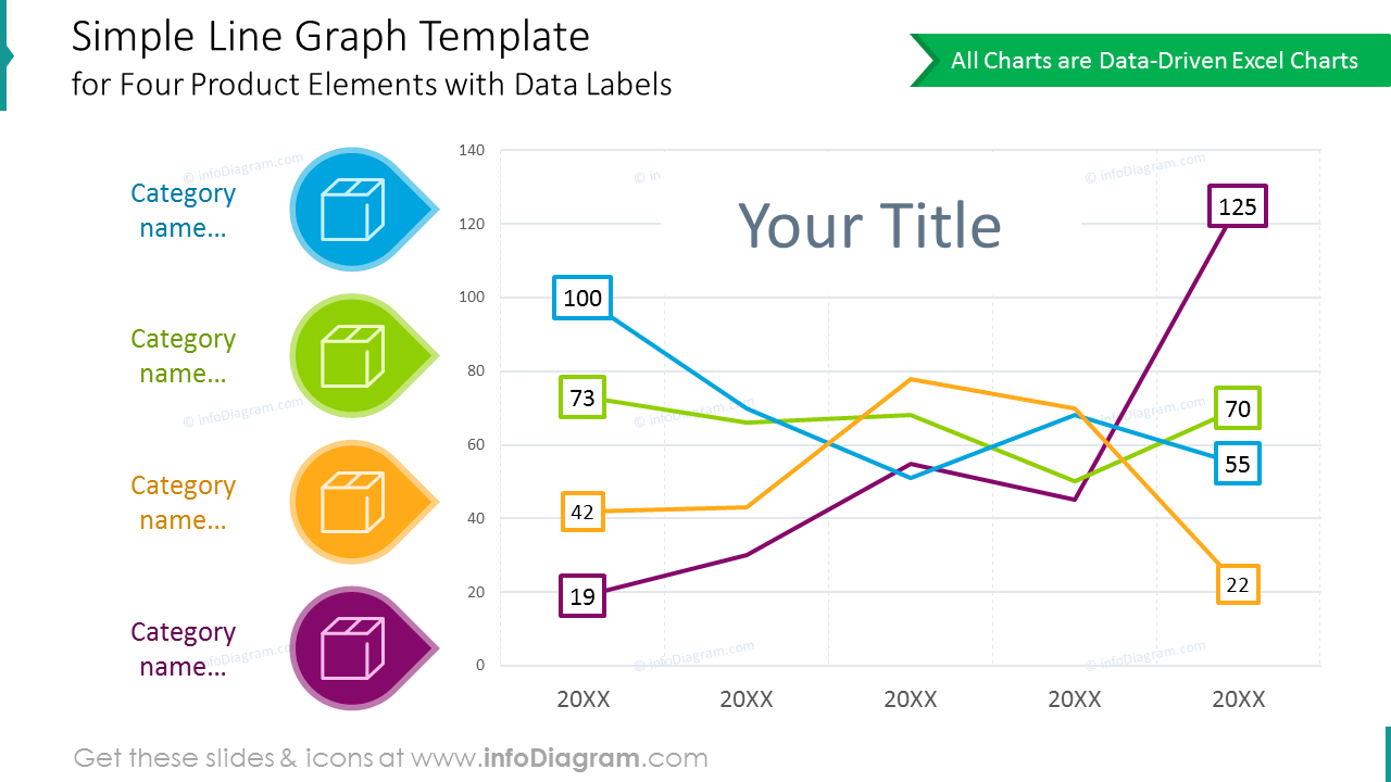 Simple line graph example for four product elements