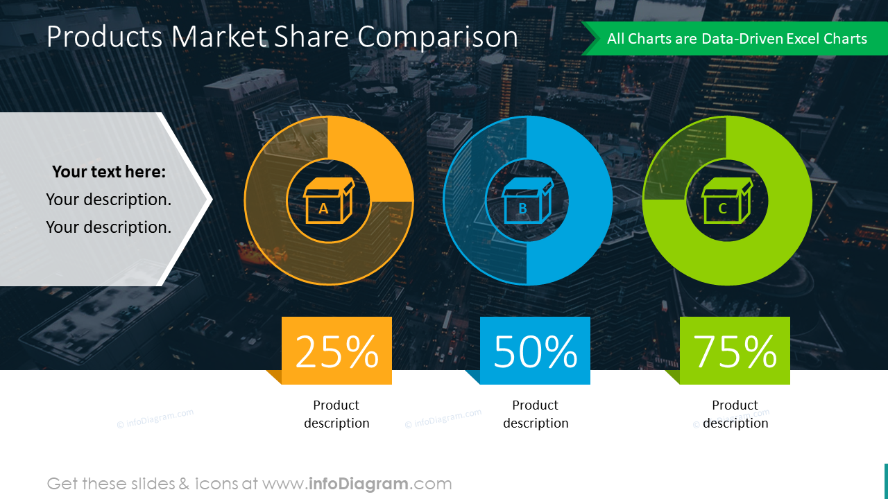 Products market comparison charts in numbers