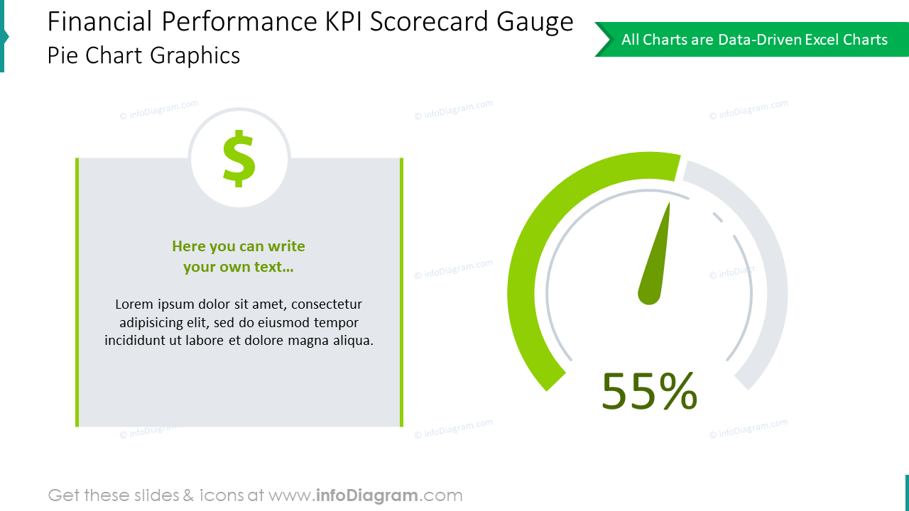 Financial performance KPI depicted with pie chart design