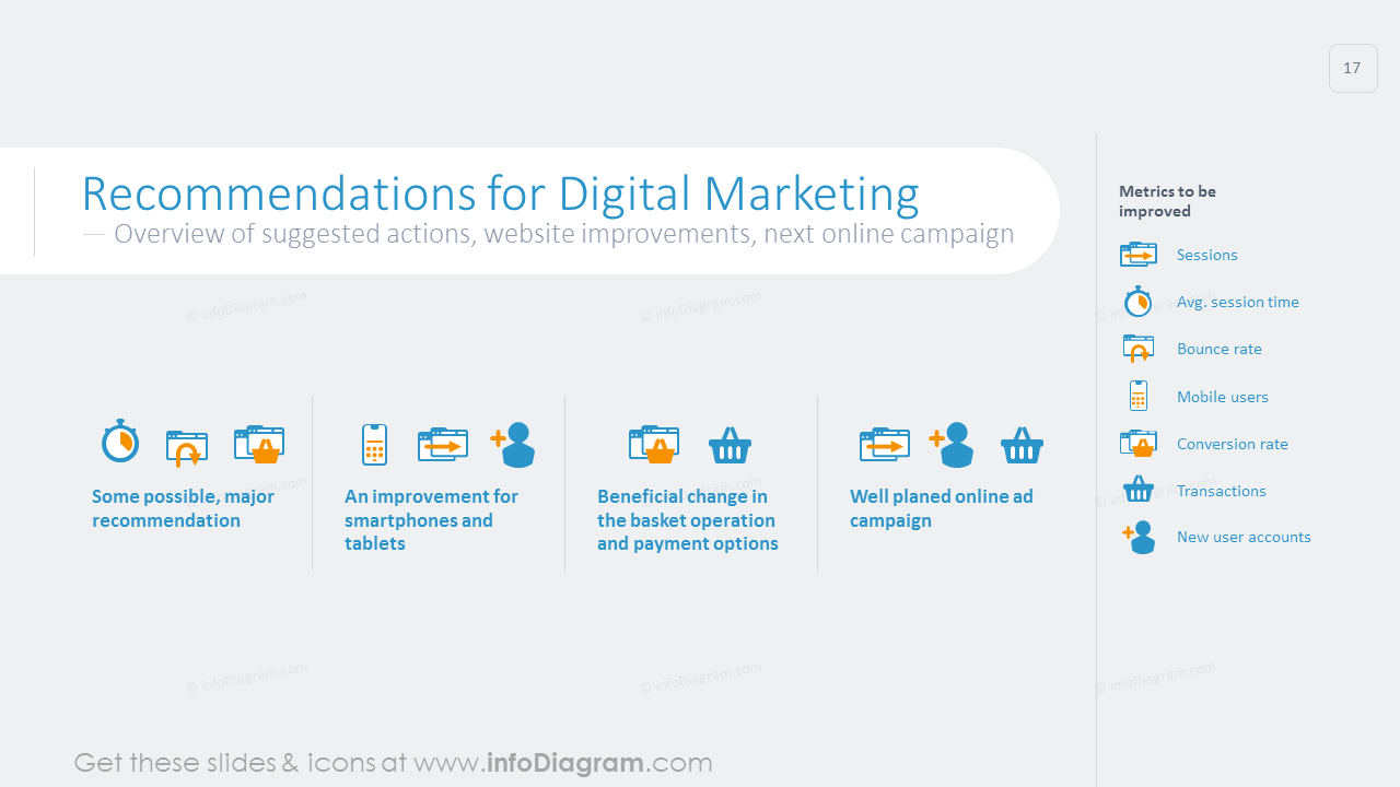 Recommendations for digital marketing shown with flat icons