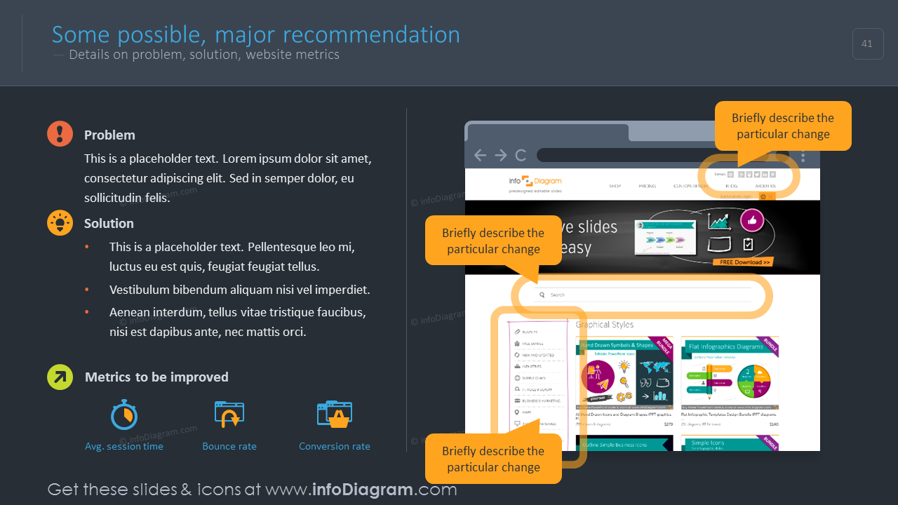Major recommendation graphics with creative bullet points description