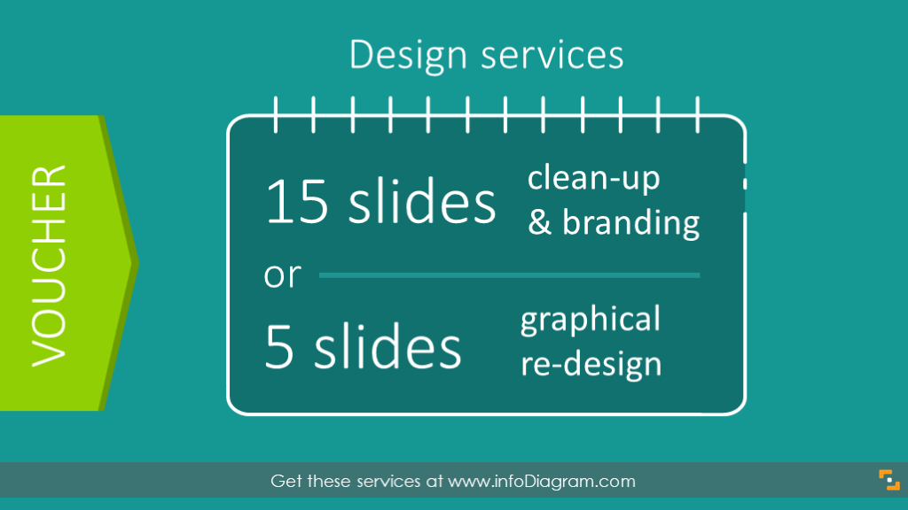 Slide Design Services Voucher $150
