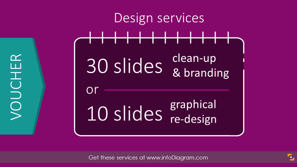 Slide Design Services Voucher $300