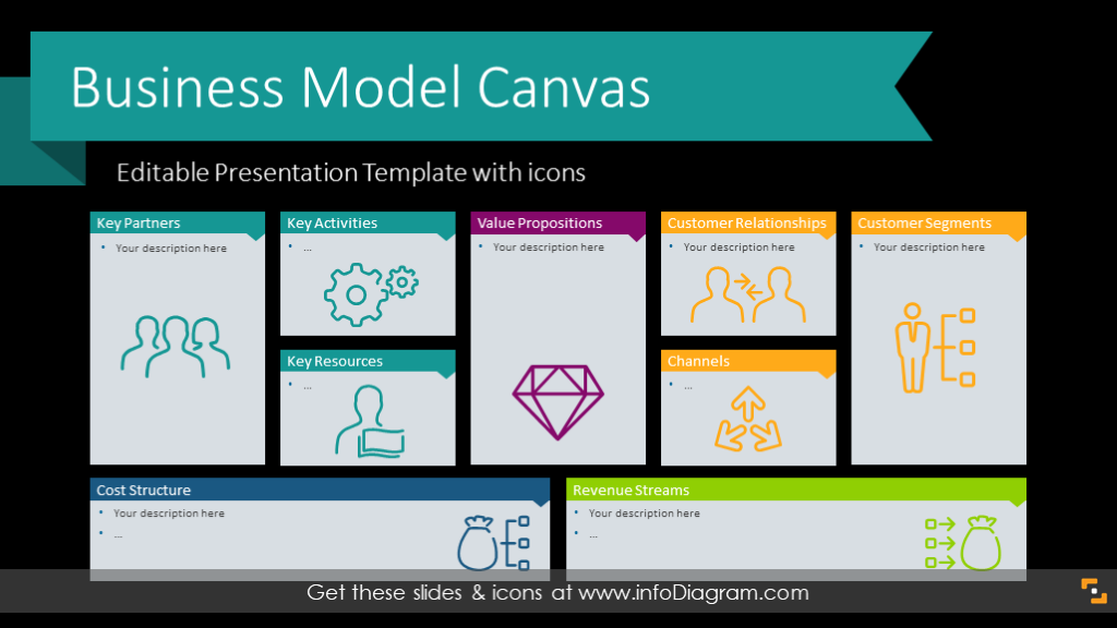 21 slide business model canvas editable ppt template sketch examples business model canvas template ppt graphics wajeb Image collections