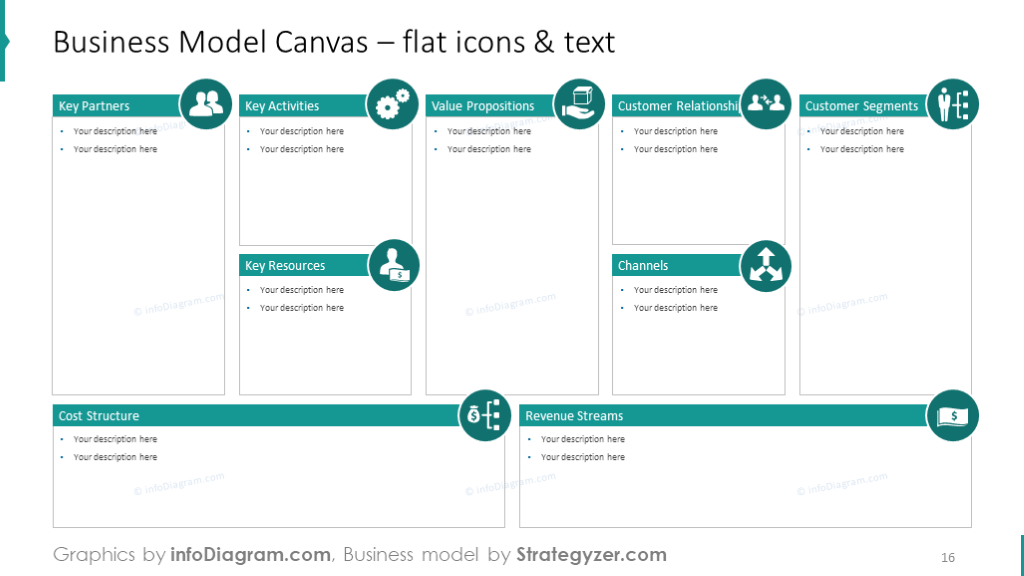 21 Slide Business Model Canvas Editable Ppt Template Sketch Examples Icons