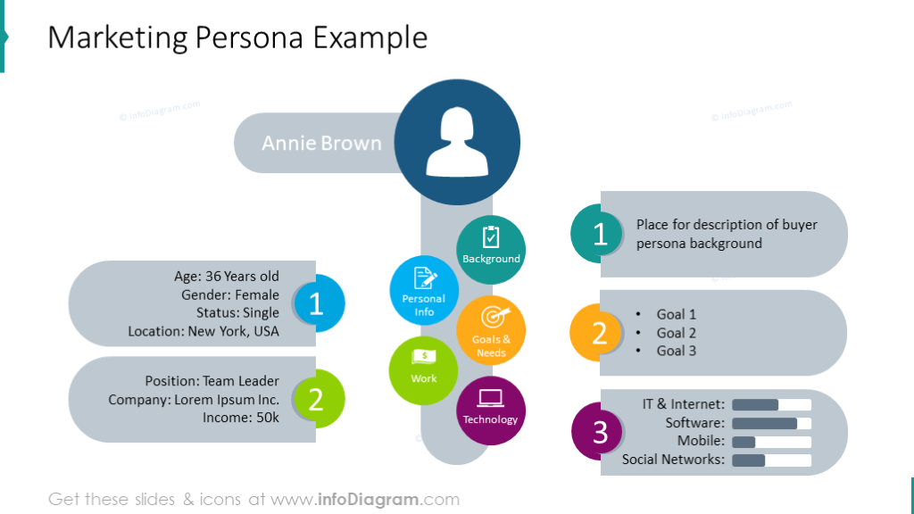 Marketing persona slide illustrated with vivid diagram and icons