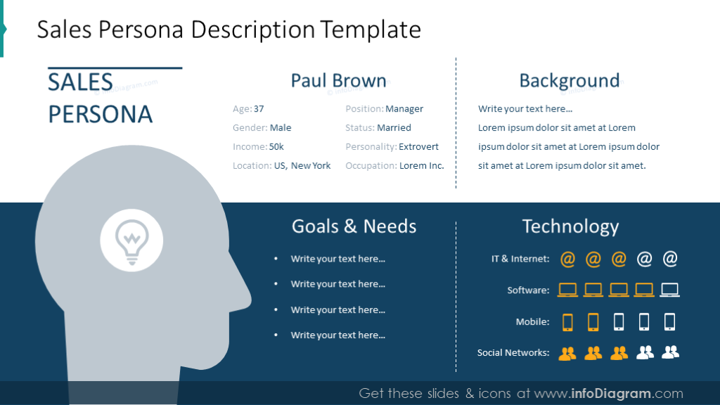 Sales persona template showed with description and icons