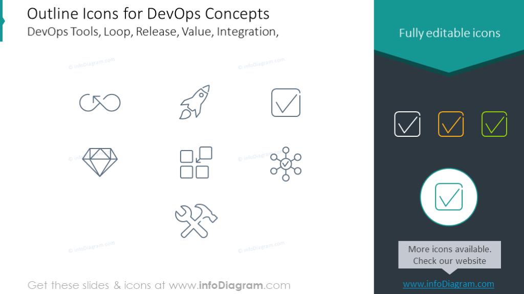 DevOps icons set:Tools, Loop, Release, Value, Integration