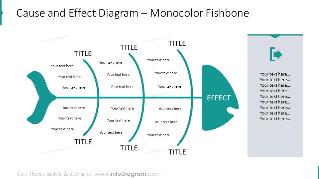 Monocolor fishbone diagram