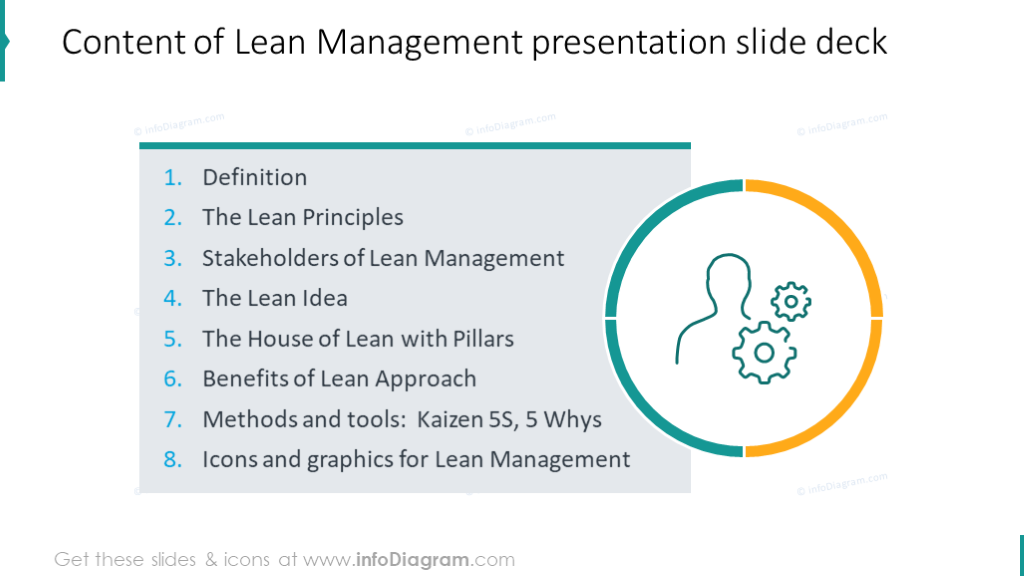 Management presentation slide deckcontent