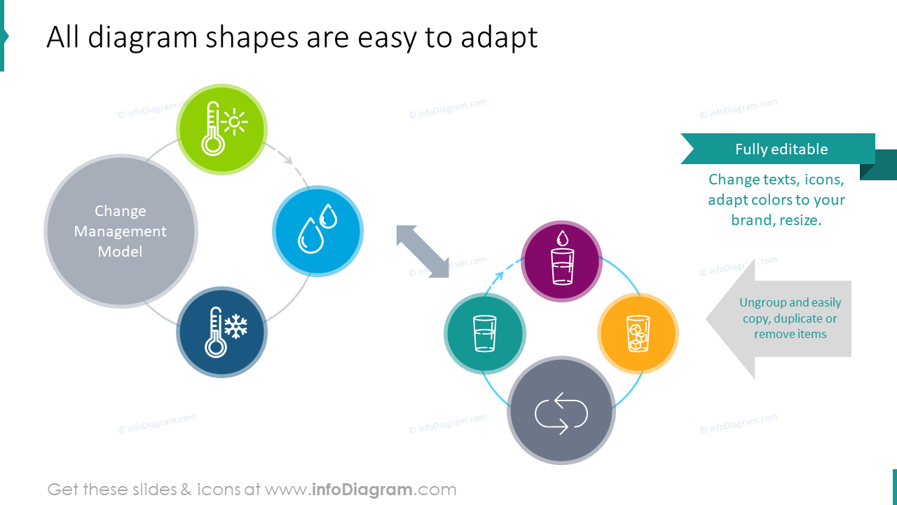 All diagram charts are easy to adapt